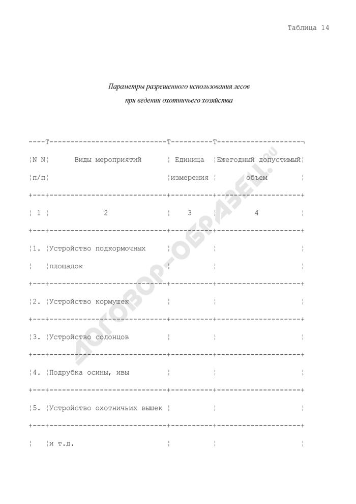 Параметры разрешенного использования лесов при ведении охотничьего хозяйства. Страница 1
