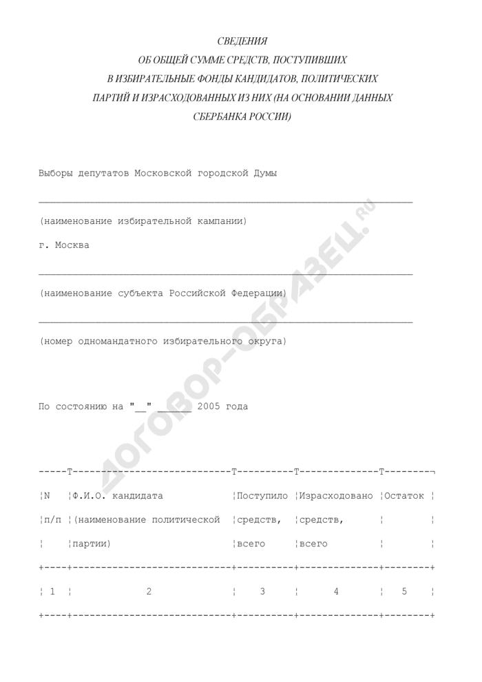 Сведения об общей сумме средств, поступивших в избирательные фонды кандидатов, политических партий и израсходованных из них (на основании данных Сбербанка России). Страница 1