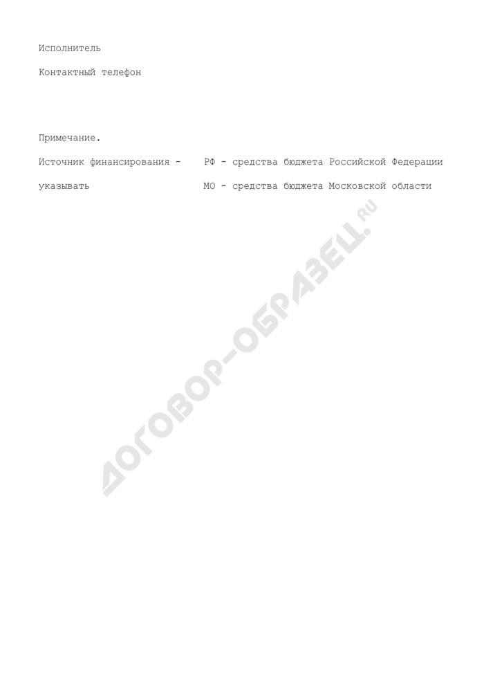 Сведения об остатках лекарственных средств и изделий медицинского назначения, централизованно закупленных за счет средств бюджетов Российской Федерации и Московской области, в аптечных организациях муниципального образования. Страница 2