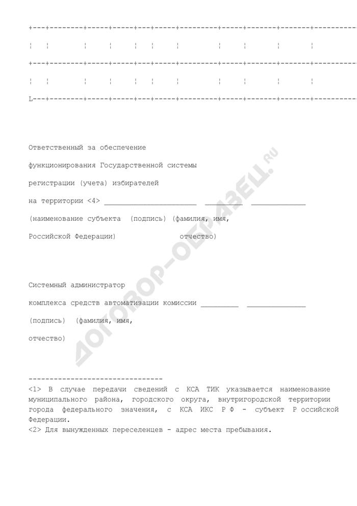 Сведения об учете актовых записей о регистрации смерти граждан Российской Федерации. Страница 2