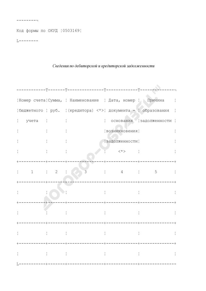 Сведения по дебиторской и кредиторской задолженности (приложение к пояснительной записке к бюджетной отчетности территориального фонда обязательного медицинского страхования). Страница 1