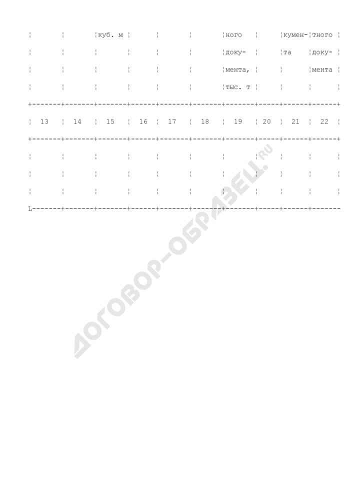 Сводная таблица подсчетных параметров, запасов свободного газа, конденсата и компонентов. Страница 3