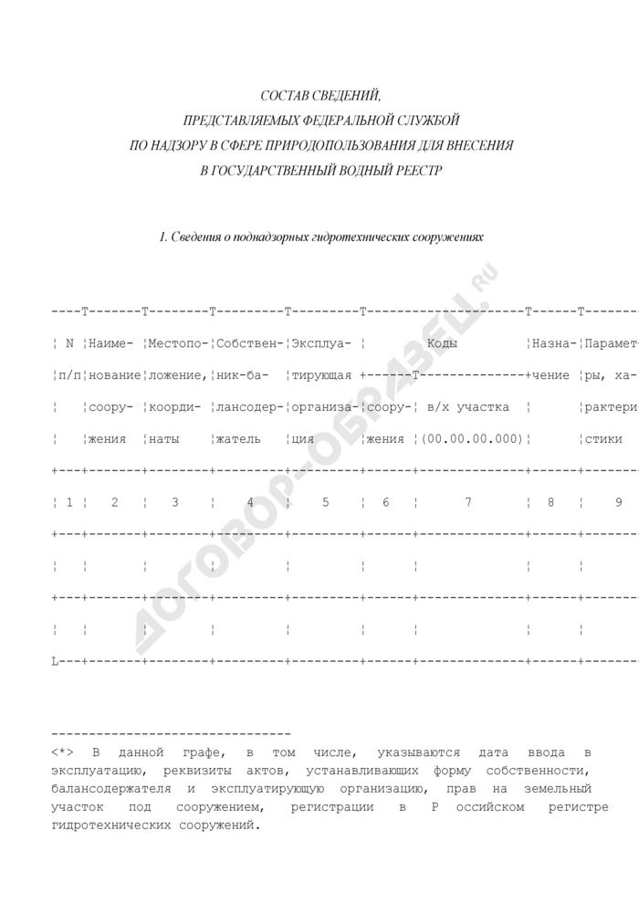 Состав сведений, представляемых Федеральной службой по надзору в сфере природопользования для внесения в государственный водный реестр. Страница 1