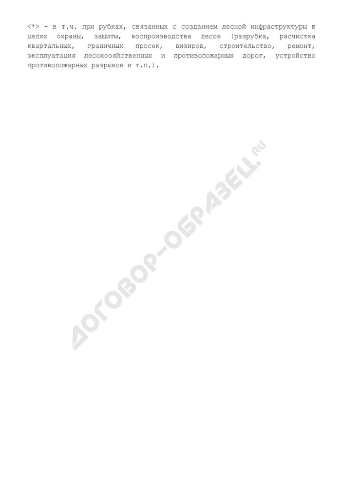 Расчетная лесосека (ежегодный допустимый объем изъятия древесины) при всех видах рубок. Страница 3