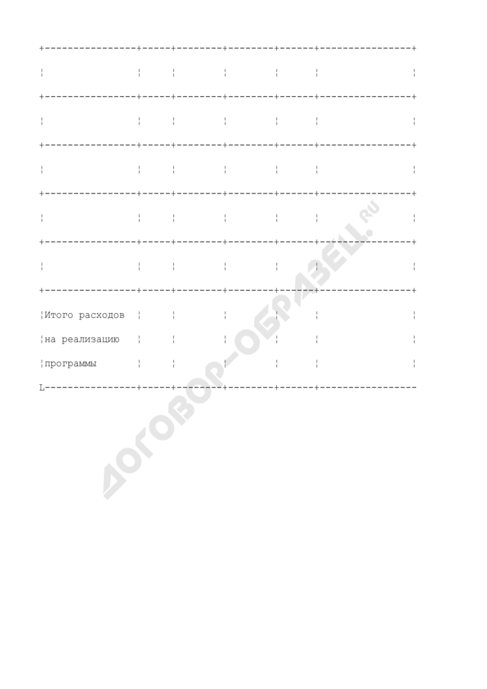Ресурсы, необходимые для реализации аналитической программы ведомства (с указанием функциональной и экономической классификации расходов бюджетов Российской Федерации). Страница 2