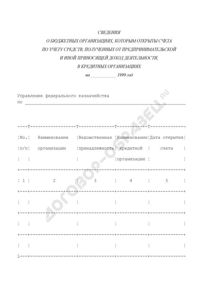 Сведения о бюджетных организациях, которым открыты счета по учету средств, полученных от предпринимательской и иной приносящей доход деятельности, в кредитных организациях. Страница 1