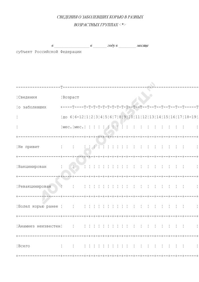Сведения о заболевших корью в разных возрастных группах по Московской области. Страница 1