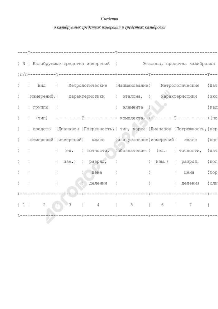 Сведения о калибруемых средствах измерений и средствах калибровки. Страница 1