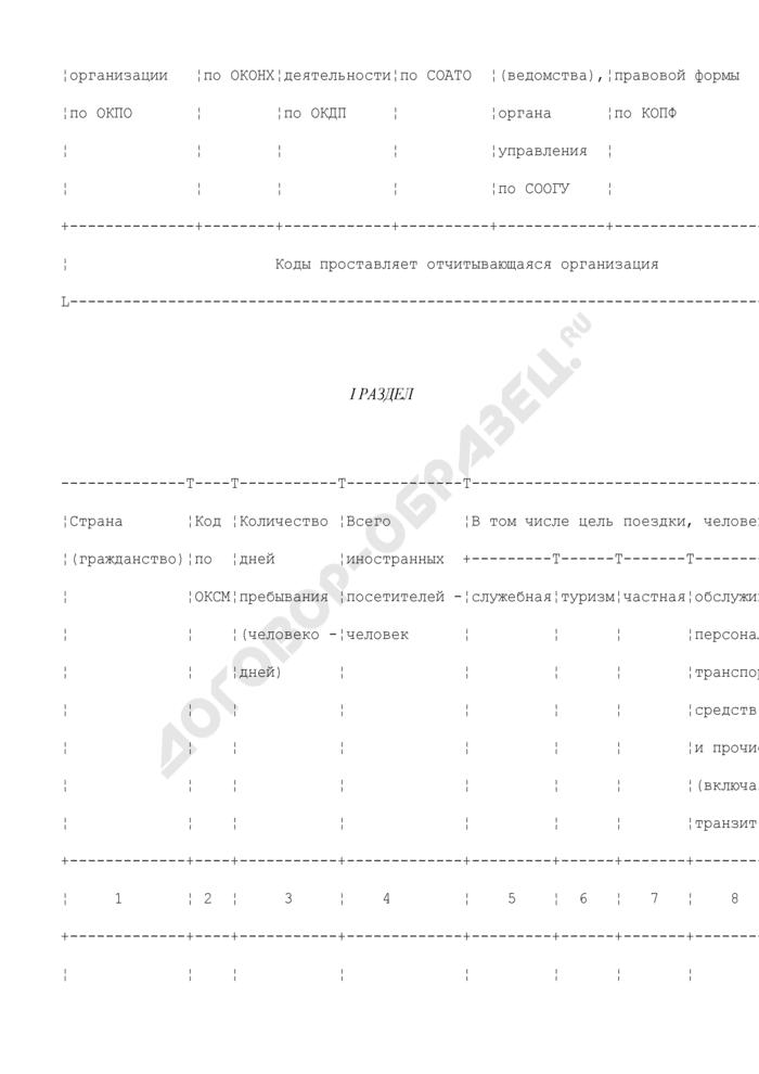 Сведения о количестве иностранных граждан, посетивших г. Москву, и о количестве мест для их размещения. Форма N 2-ИНТ. Страница 3