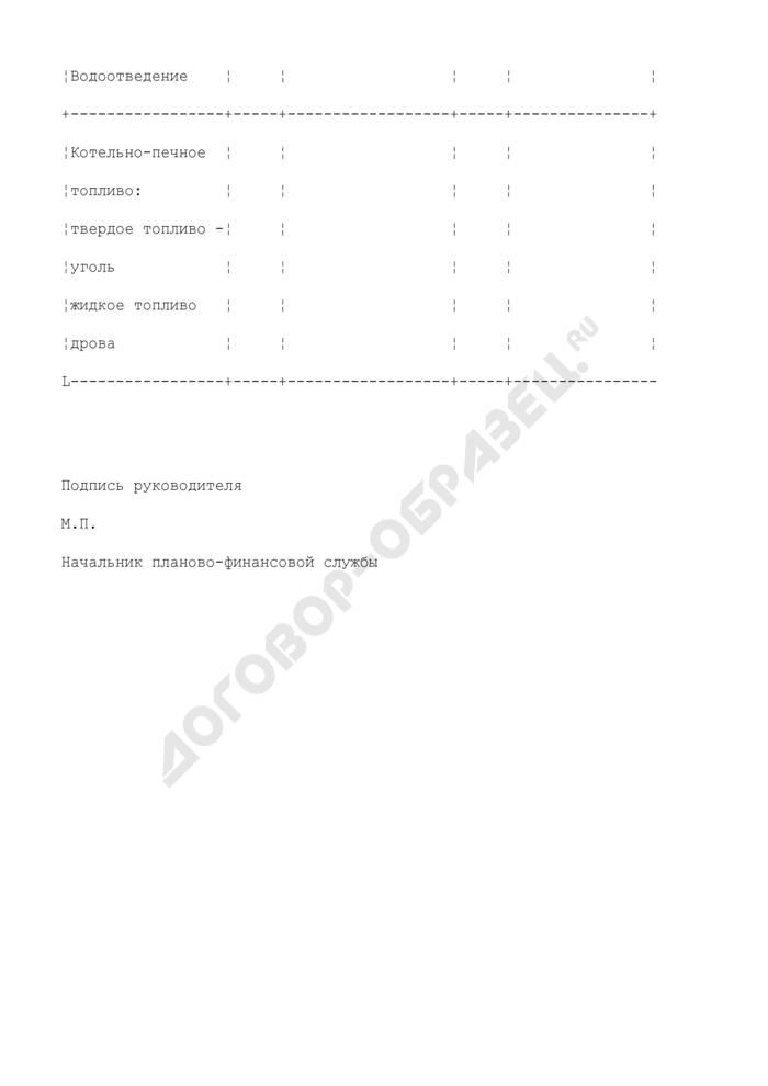 Информация об объемах государственных контрактов (договоров) на оказание в 2009 г. коммунальных услуг и приобретение котельно-печного топлива Министерством образования и науки Российской Федерации. Страница 2