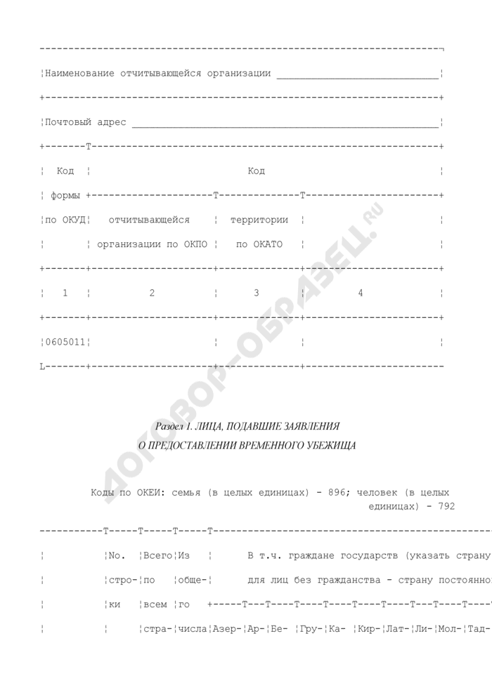 Сведения о лицах, подавших заявления и получивших временное убежище. Форма N ВР. Страница 3