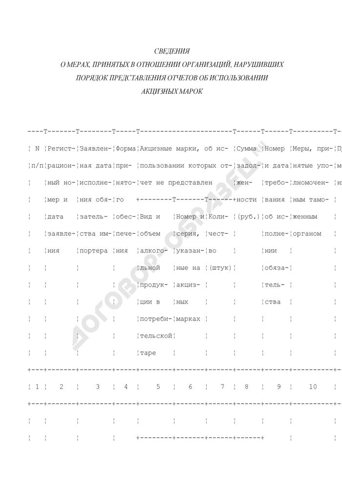 Сведения о мерах, принятых в отношении организаций, нарушивших порядок представления отчетов об использовании акцизных марок. Страница 1