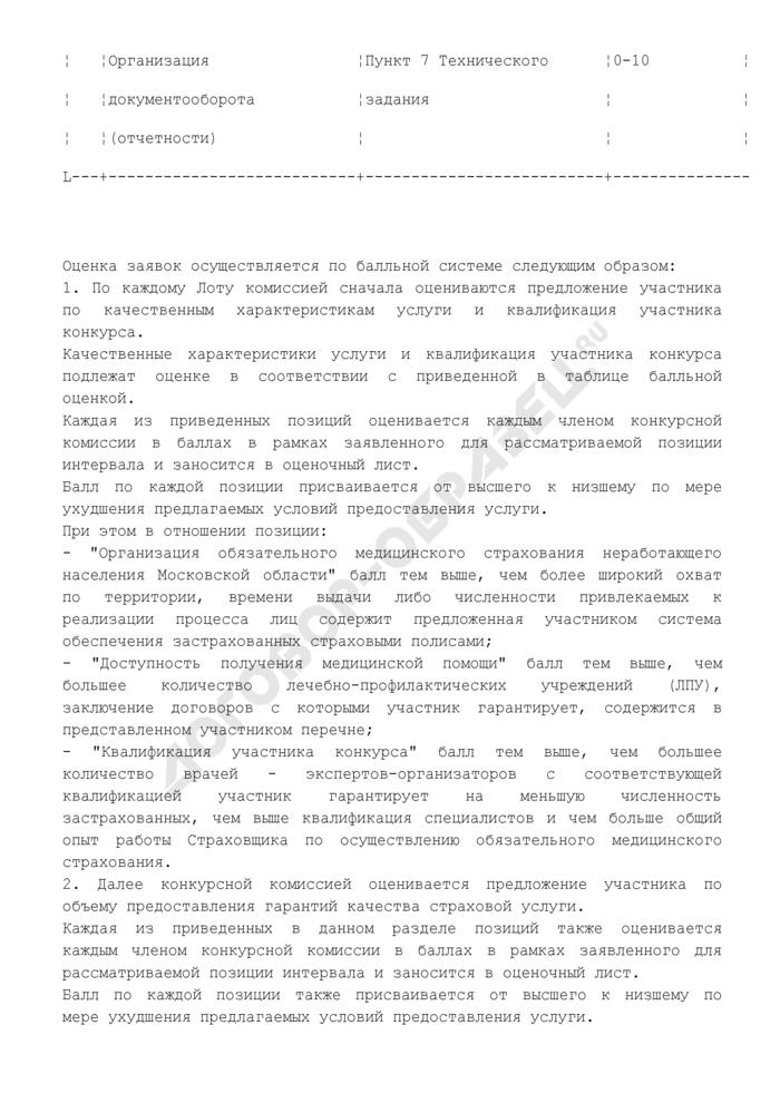 Таблица оценки и сопоставления заявок по каждому лоту (приложение к техническому заданию открытого конкурса по отбору страховых медицинских организаций, привлекаемых для осуществления ОМС неработающих граждан, имеющих место жительства в МО и подтвердивших факт своего проживания в установленном законодательством порядке, и категорий неработающих граждан, имеющих место пребывания в МО и не имеющих места жительства в других субъектах РФ, в 2009 году). Страница 3