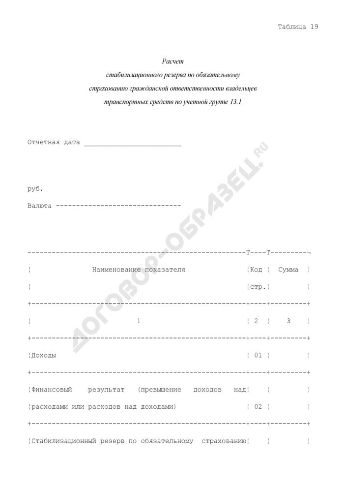 Таблицы для расчета страховых резервов по страхованию иному, чем страхование жизни. Расчет стабилизационного резерва по обязательному страхованию гражданской ответственности владельцев транспортных средств по учетной группе 13.1. Страница 1