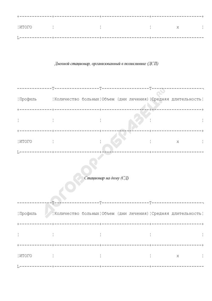 Сводная таблица плановых объемов медицинской помощи по медицинскому округу муниципального образования Московской области. Страница 3
