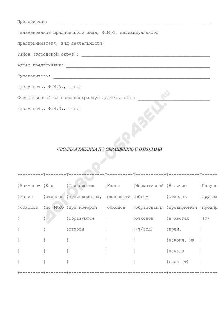 Сводная таблица по обращению с отходами на территории Московской области. Страница 1