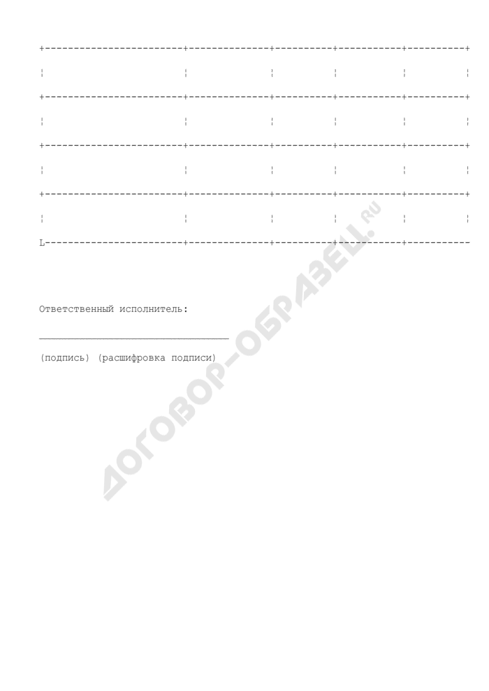 Таблица данных поступлений в федеральный бюджет доходов, администрируемых Центральным банком Российской Федерации. Страница 2