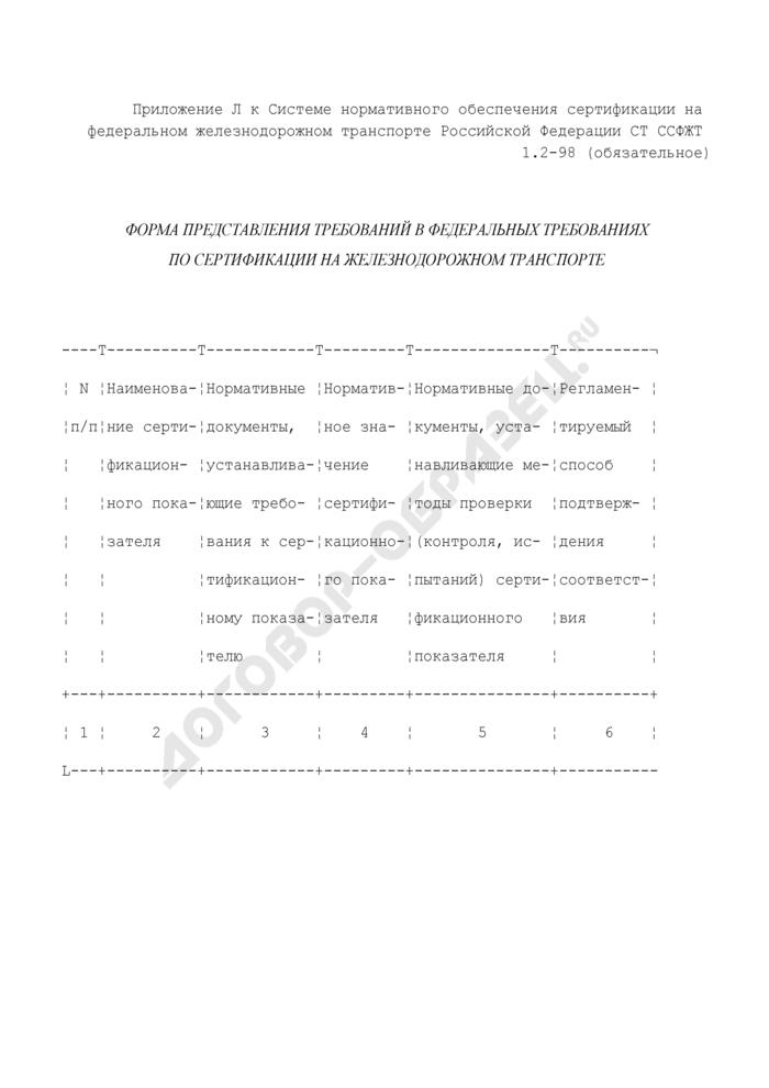 Форма представления требований в федеральных требованиях по сертификации на железнодорожном транспорте. Страница 1