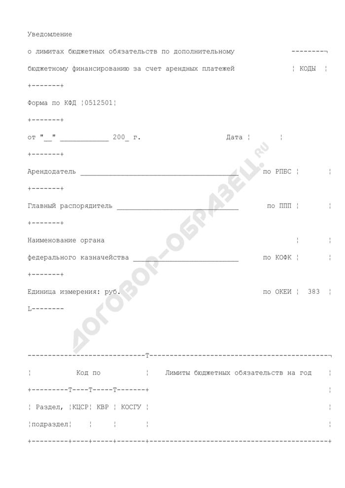 Уведомление о лимитах бюджетных обязательств по дополнительному бюджетному финансированию за счет арендных платежей. Страница 1