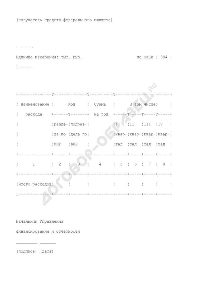 Уведомление о поквартальном распределении бюджетных ассигнований из федерального бюджета. Страница 2