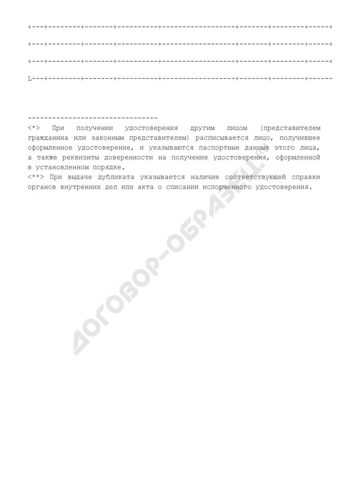 Ведомость выдачи удостоверения гражданам, получившим или перенесшим лучевую болезнь или другие заболевания, связанные с радиационным воздействием вследствие катастрофы на Чернобыльской АЭС; инвалидам вследствие чернобыльской катастрофы. Страница 2