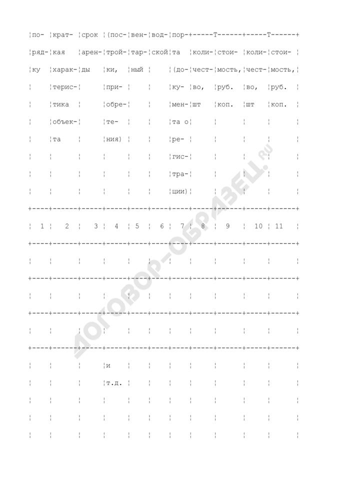 Сличительная ведомость результатов инвентаризации основных средств, нематериальных активов. Унифицированная форма N ИНВ-18. Страница 3