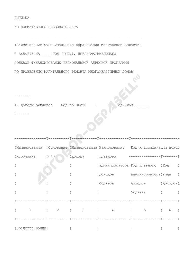 Выписка из нормативного правового акта муниципального образования Московской области о бюджете на год (годы), предусматривающего долевое финансирование региональной адресной программы по проведению капитального ремонта многоквартирных домов. Страница 1