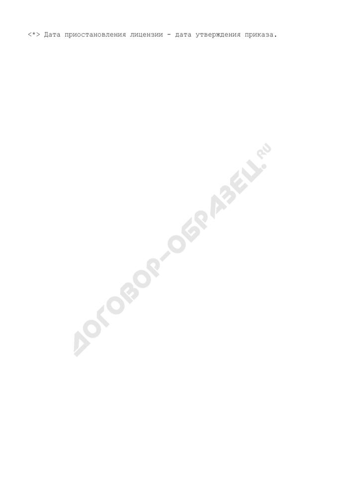 Выписка из приказа о приостановлении действия лицензии Роспотребнадзора, выданной юридическому лицу (индивидуальному предпринимателю) на осуществление вида деятельности. Страница 3