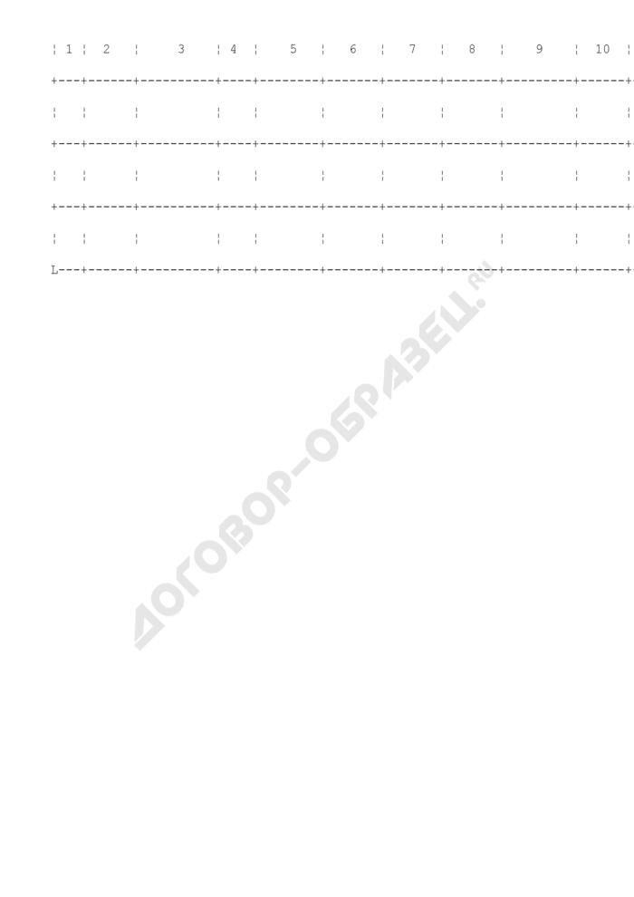 Журнал учета заявок на предоставление в электронном виде сведений, содержащихся в едином государственном реестре юридических лиц и едином государственном реестре индивидуальных предпринимателей. Страница 2