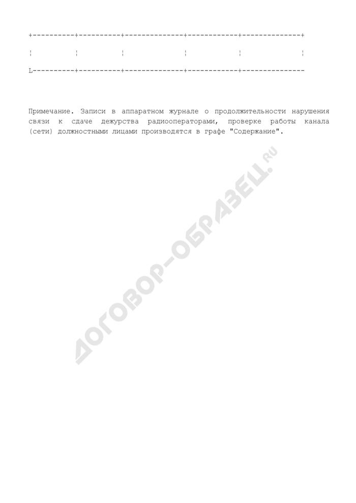 Аппаратный журнал канала радиосвязи радиосети или радионаправления авиапредприятия. Страница 2
