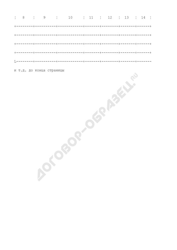 Журнал учета костного мозга, заготовленного для консервации. Форма N 023/у. Страница 3