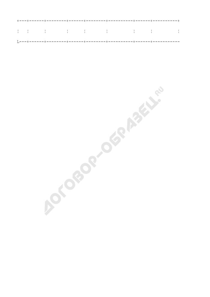 Журнал учета материалов о нарушении правил дорожного движения Российской Федерации и иных норм, действующих в сфере обеспечения безопасности дорожного движения (образец). Страница 2