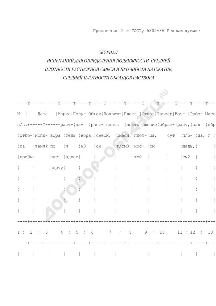 Журнал испытаний для определения подвижности, средней плотности растворной смеси и прочности на сжатие, средней плотности образцов раствора (рекомендуемая форма). Страница 1