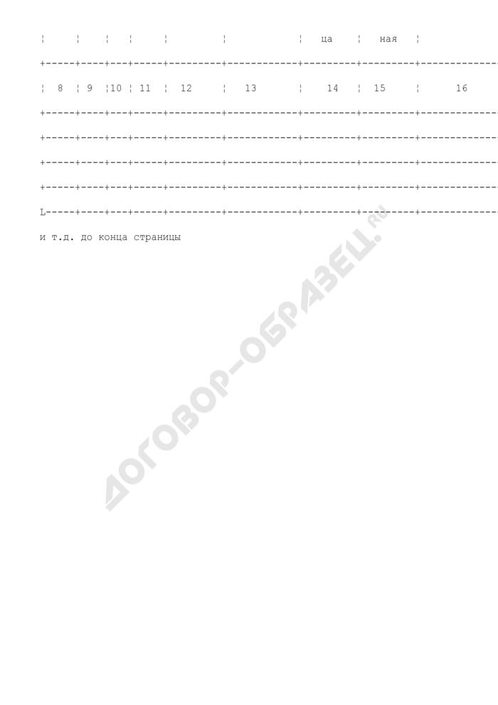 Журнал учета приема беременных, рожениц и родильниц. Форма N 002/у. Страница 3