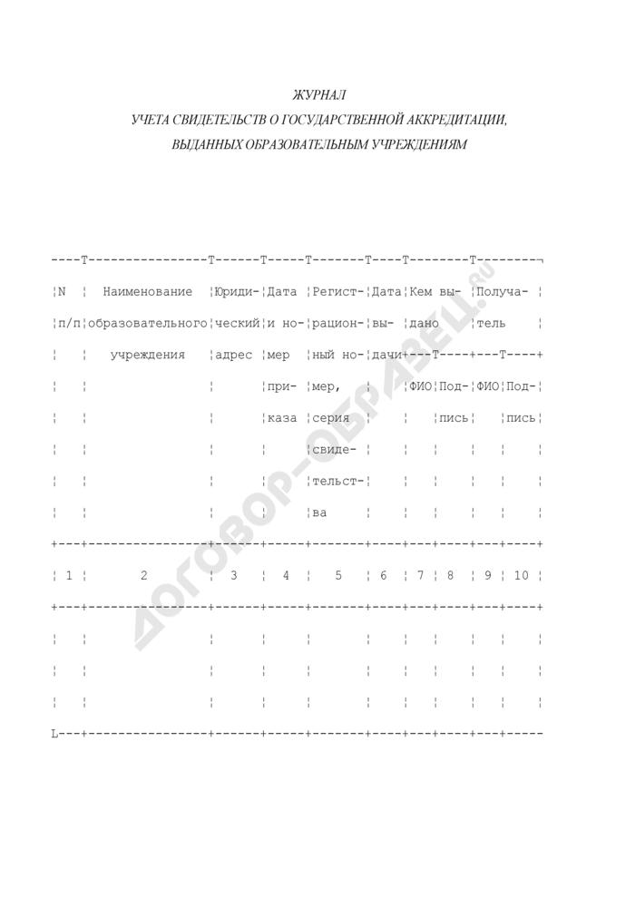 Журнал учета свидетельств о государственной аккредитации, выданных образовательным учреждениям. Страница 1