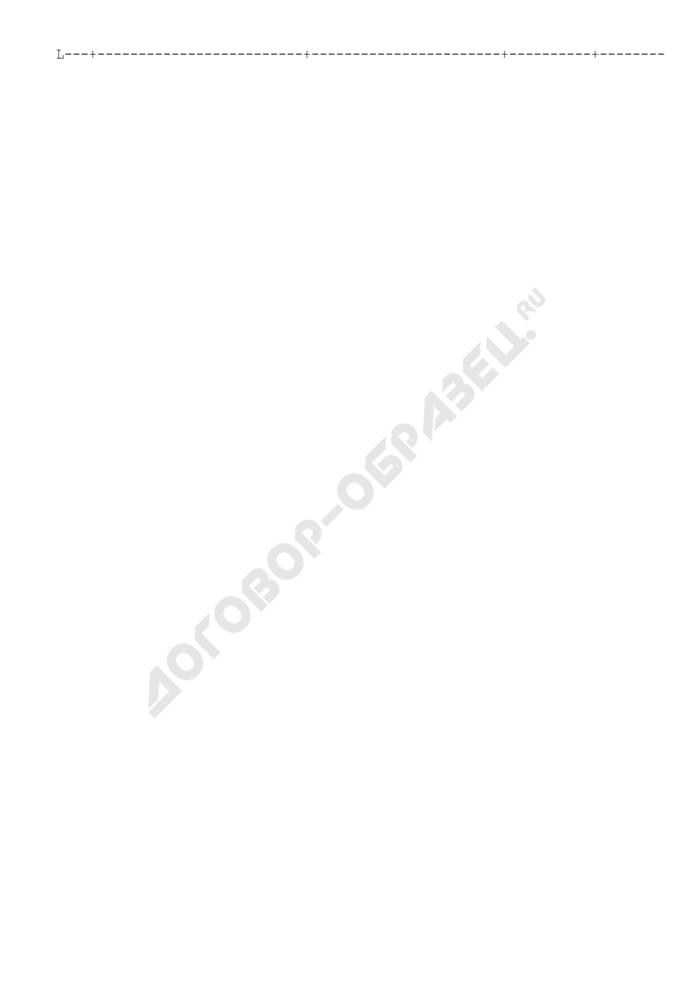Журнал учета юридических лиц и индивидуальных предпринимателей, в отношении которых осуществляется государственный надзор в сфере защиты прав потребителей и благополучия человека по городу Москве. Страница 3