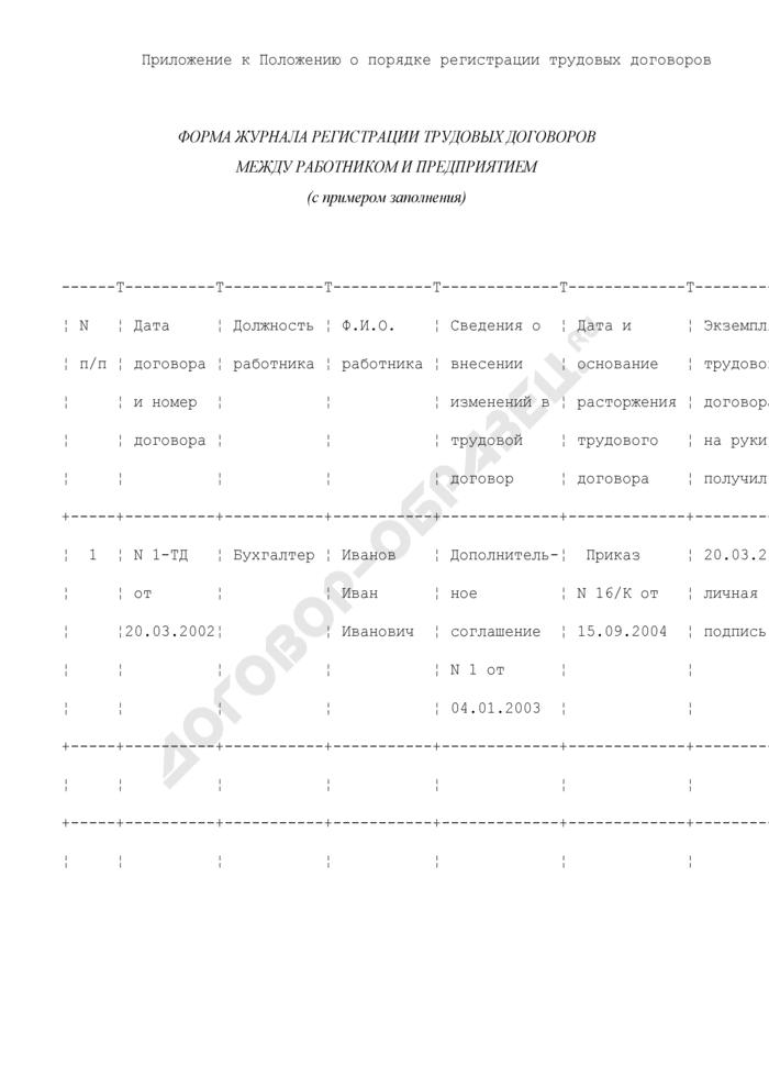 Форма журнала регистрации трудовых договоров между работником и предприятием (пример). Страница 1