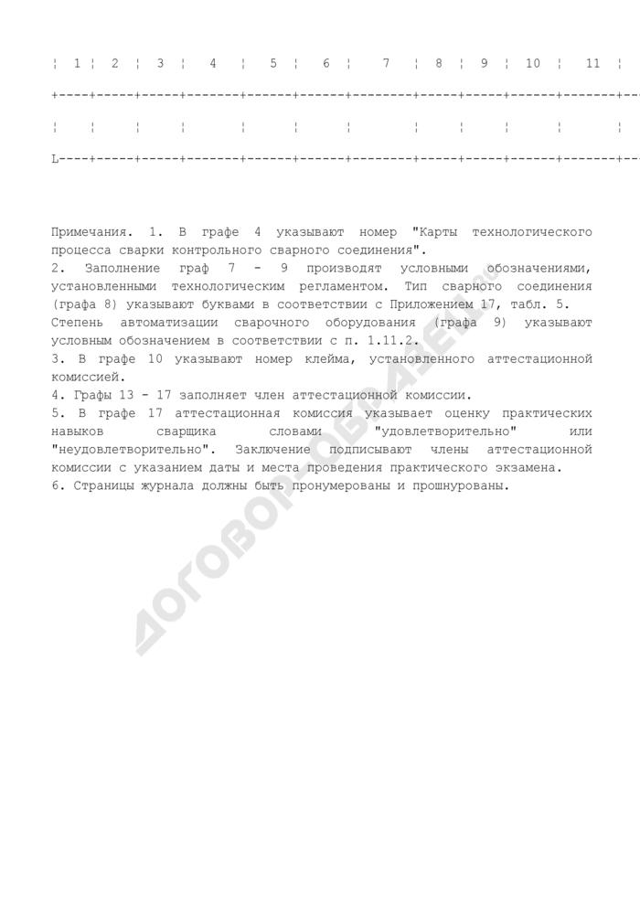 Форма журнала учета работ при аттестации сварщиков (практический экзамен, сварка полимерных материалов). Страница 2
