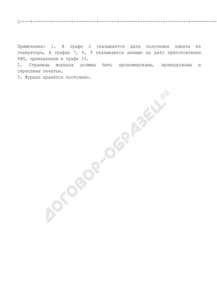 Журнал приготовления рабочих растворов радиофармпрепаратов. Страница 2