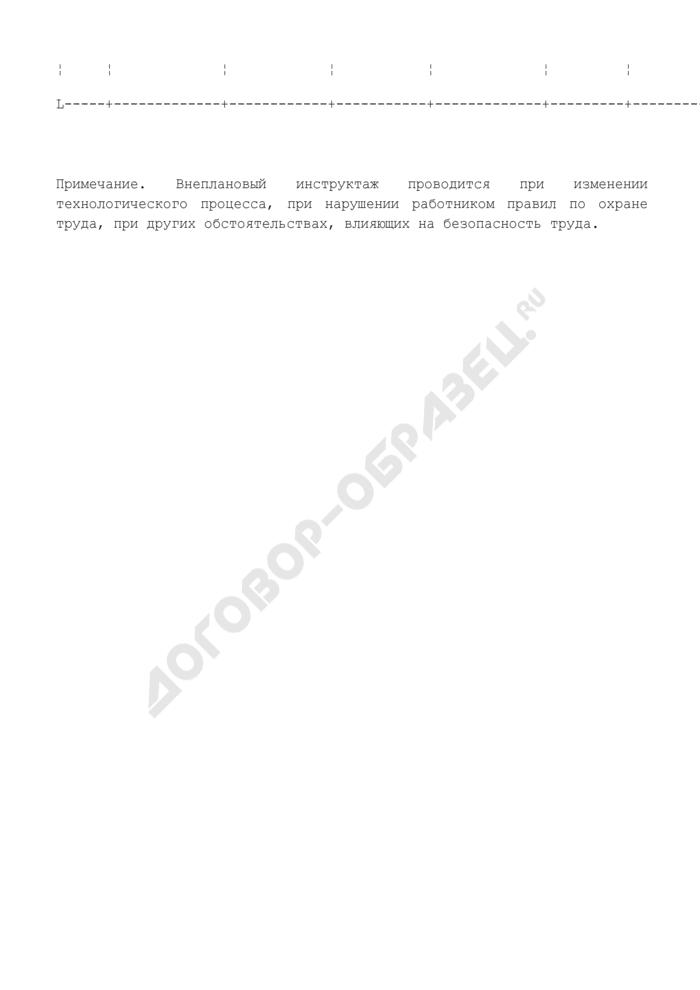 Журнал регистрации внепланового инструктажа по охране труда на рабочем месте. Страница 2