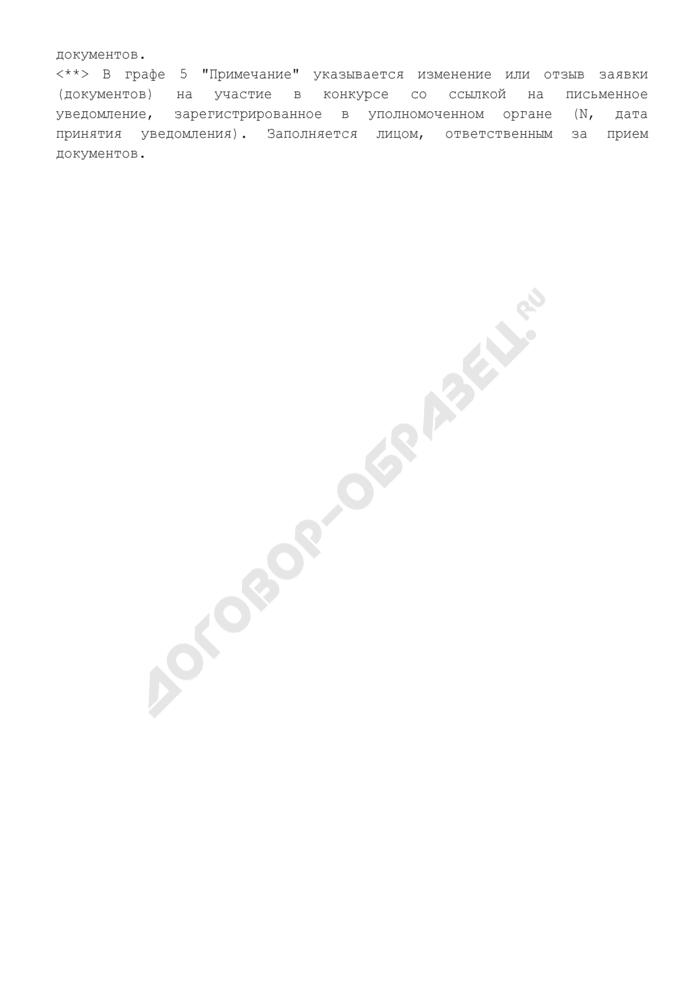 Журнал регистрации конвертов с документами на участие в конкурсе на право заключения договора на выполнение пассажирских перевозок по маршруту (маршрутам) регулярного сообщения на территории города Железнодорожного Московской области. Страница 2