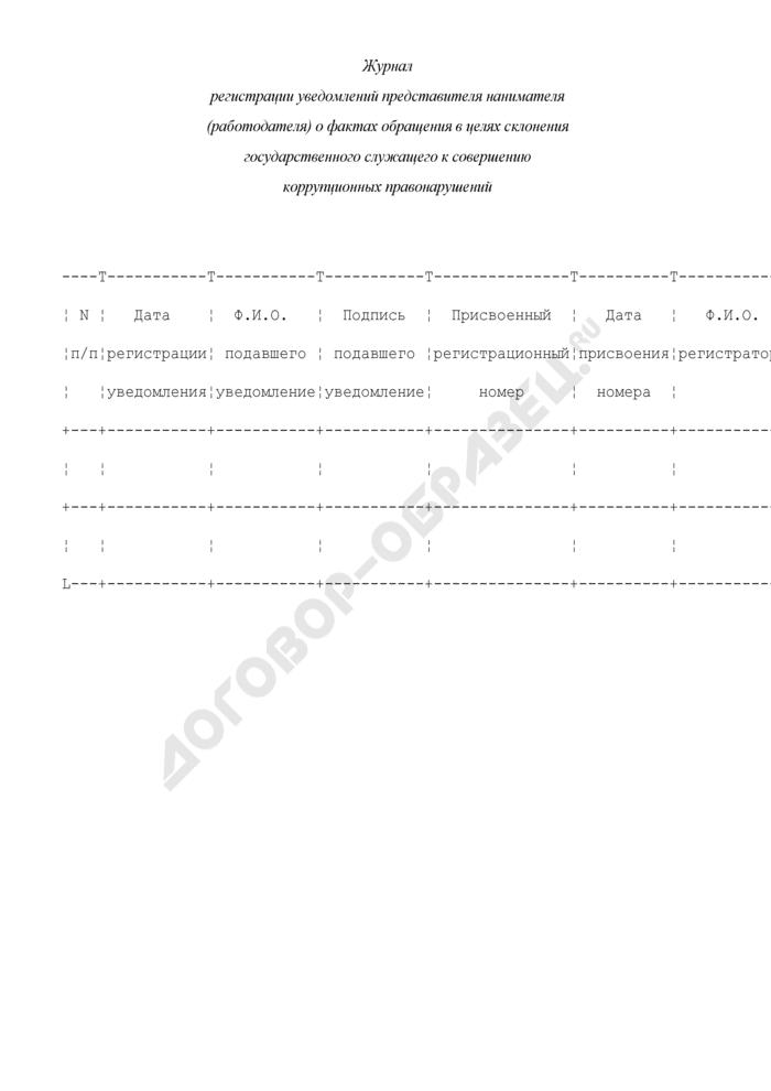 Журнал регистрации уведомлений представителя нанимателя (работодателя) о фактах обращения в целях склонения государственного служащего к совершению коррупционных правонарушений. Страница 1