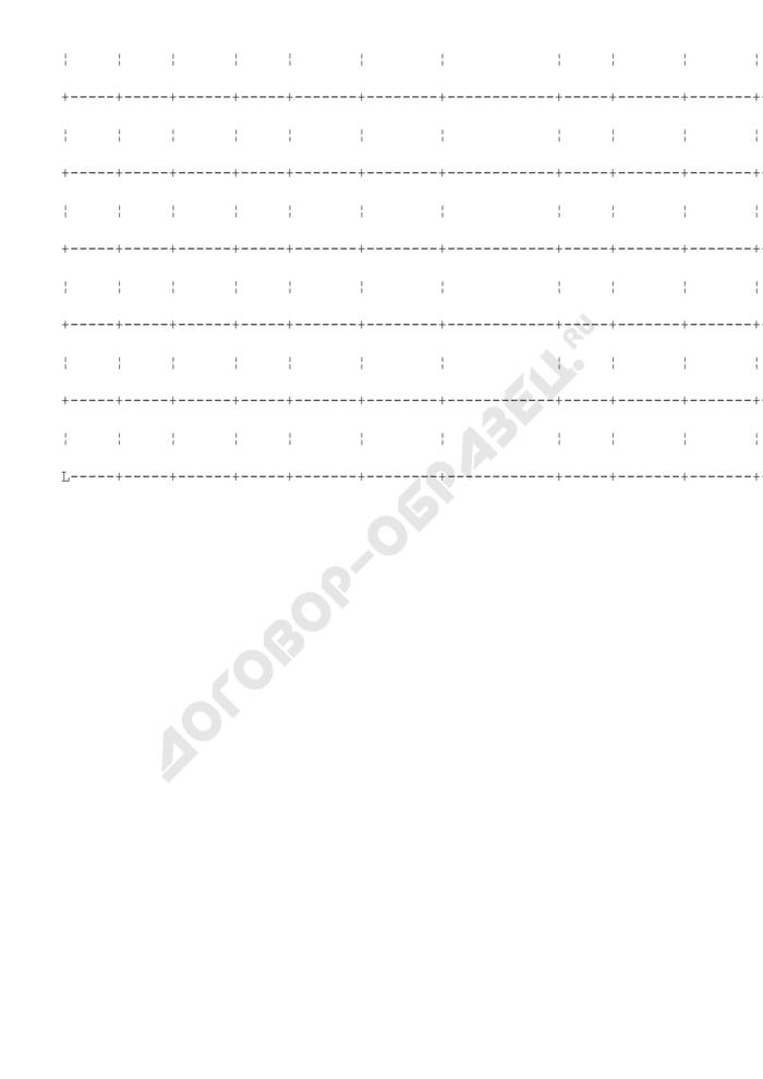 Журнал для регистрации взвешивания на автоматических весах. Отраслевая форма N ЗПП-141. Страница 2