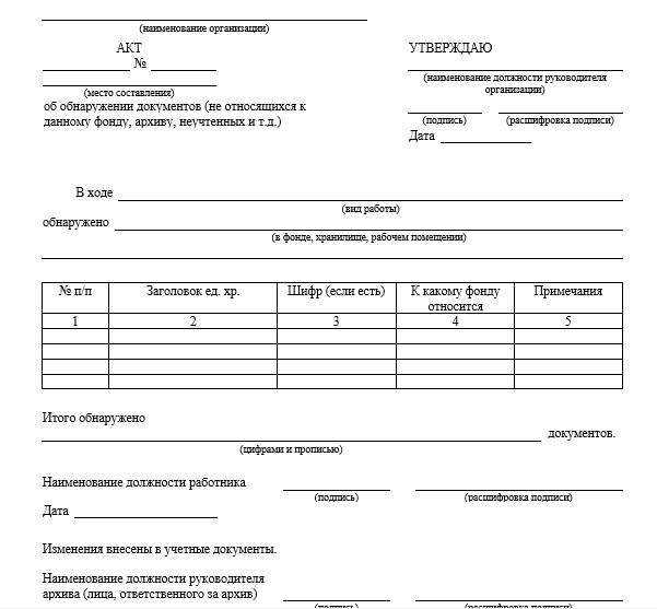 Начало документа «Акт об обнаружении документов»