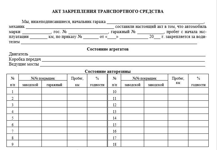 Начало документа «Акт закрепления транспортного средства за водителем»