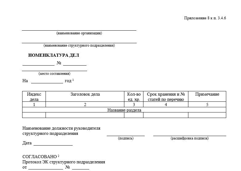 Начало документа «Номенклатура дел структурного подразделения организации»